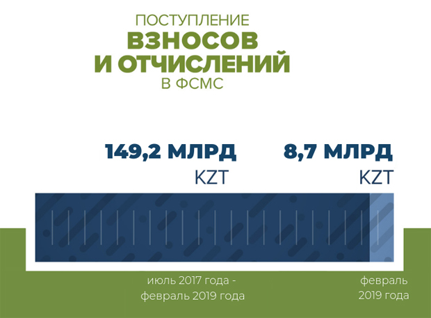 Авс банки лишенные лицензии 2019г